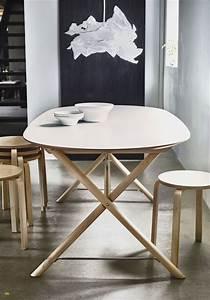 Table A Manger En Verre Ikea : inspirant table de salle a manger ikea verre eau ikea ~ Teatrodelosmanantiales.com Idées de Décoration
