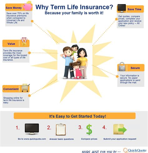 5 Good Reasons To Buy Term Life Insurance  Quickquote. Reviews Of Wynn Las Vegas Kline Pest Control. Dental Hygenist Schooling Tomcat Log Analyzer. Physical Therapy Schools In Virginia. Mortgage Companies In Baton Rouge. Body Beautiful Cranberry Pa Crm Call Center. Online Fashion Merchandising Courses. White Collar Crime Attorney Laser Eye Vision. How Do You Find Out If You Owe Back Taxes