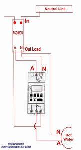 Unique Consumer Unit Wiring Diagram Ireland