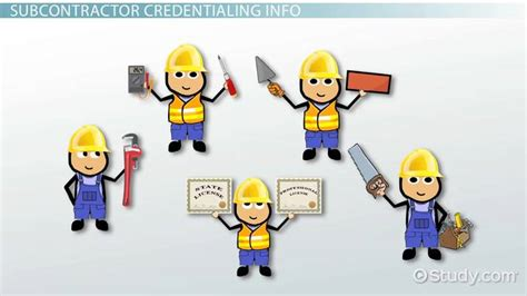 Subcontractor Licensing, Credentialing And Certification Safety Harness For Roofing How Often Do You Need To Replace A Roof Oklahoma City Company Metal Peoria Il Removal Companies Repair Installing On Pole Barn Rhino Shield