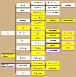 Class Hierarchy Diagrams