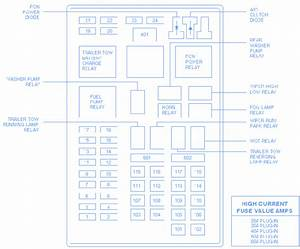 Lincoln Navigator 1998 Fuse Box  Block Circuit Breaker Diagram