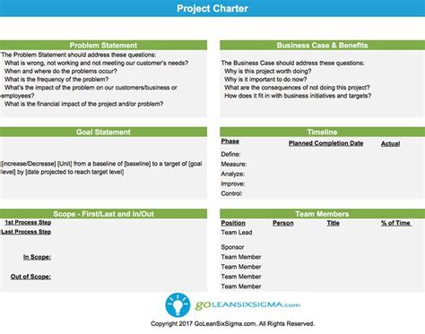 project charter template infographic