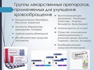 Основные группы лекарственных препаратов при гипертонии