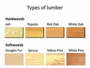 SELECTING WOOD & LUMBER - ppt video online download