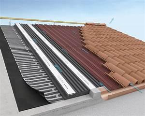 Onduline Revêtements modernes du toit