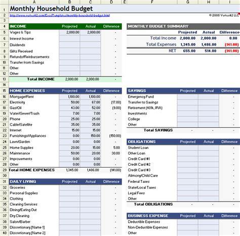 household ledger template ledger review