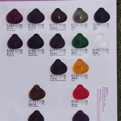 iso hair color hair colors idea in 2019