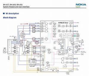 Monir Telecom  U0026 Electronics   Nokia E 63
