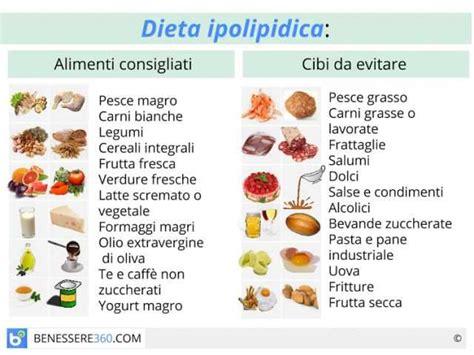 alimenti consigliati per ipotiroidismo fig 3 dieta ipolipidica