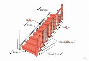 Wood Stair Restorations By Tadas Wood Flooring