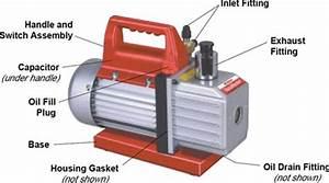 15150 15300 15500 15800 Robinair Vacumaster Vacuum Pump
