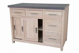 But Meuble De Cuisine : meuble de cuisine ikea ~ Dailycaller-alerts.com Idées de Décoration