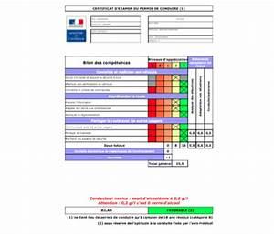 Consultation Points Permis De Conduire : les r sultats de l 39 examen du permis de conduire ornikar ~ Medecine-chirurgie-esthetiques.com Avis de Voitures
