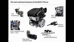 Not U00cdcia  Novo Motor Vw 1 5l Tsi Da Fam U00edlia Ea211