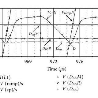Pspice Simulation Diagram The Average Current Mode Apfc