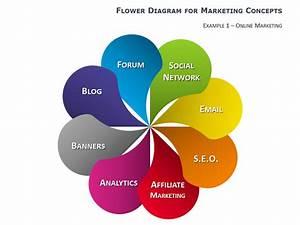 Diagramas Flores Powerpoint