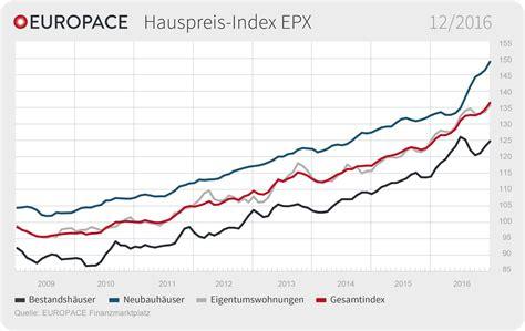 europace hauspreis index epx immobilienpreise steigen