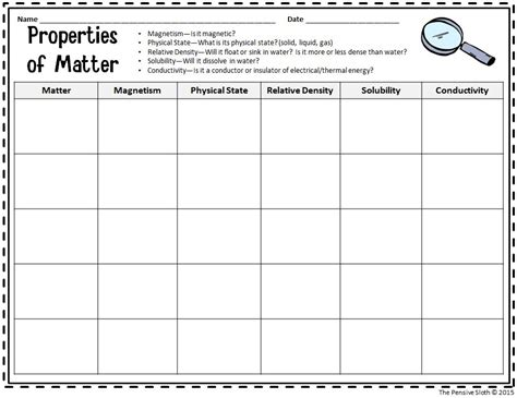 anchor chart for properties of matter the pensive sloth