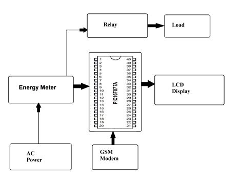 single phase energy meter wiring diagram roc grp org