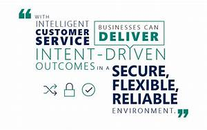 What Is Intelligent Customer Service