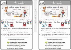 Partir Au Futur : etude de la langue ce1 conjugaison cycle 2 orph ecolecycle 2 orph ecole ~ Maxctalentgroup.com Avis de Voitures