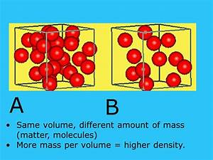 Properties of Matter Physical and Chemical Properties ...