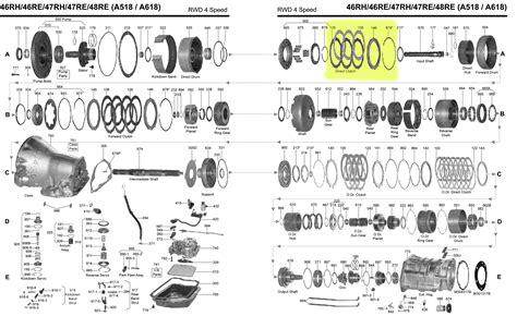 4t65e Apply Clutch Diagram by 46rh 46re 47rh 47re 48re A518 A618 Alto Hp Powerpack