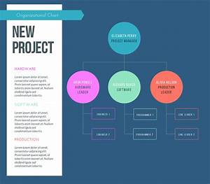 Organizational Chart Maker