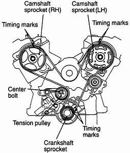2004 Endeavor Timing Belt Marks2001 Mitsubishi Montero