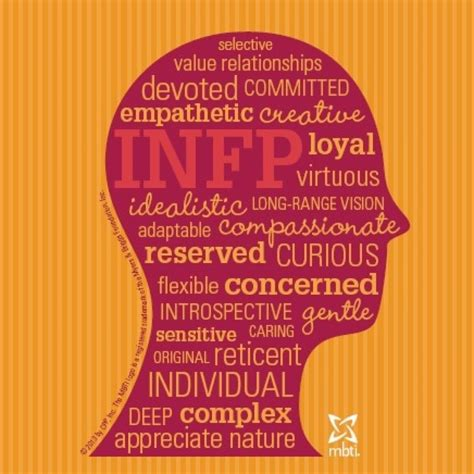 Infp- The Idealist Car