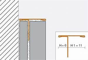 Schlüter Schiene Edelstahl : schl ter schiene step step eb material schl ter systems ~ Michelbontemps.com Haus und Dekorationen