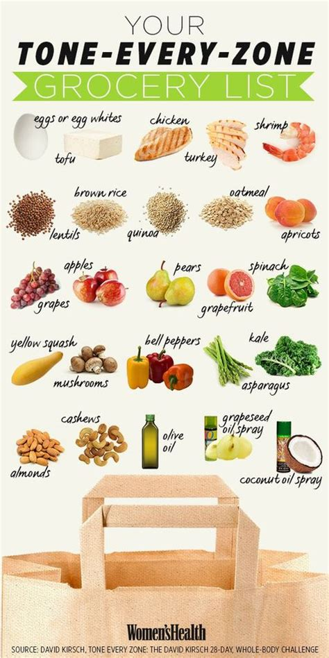 Our healthy weight gain foods list. The Grocery List That Will Help You Drop Pounds, Build ...