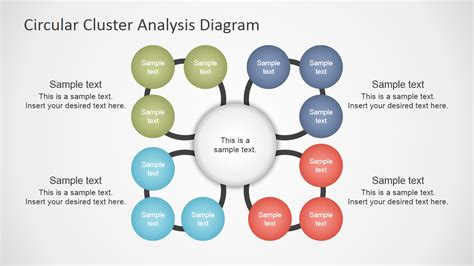 cluster analysis concept diagram  powerpoint slidemodel