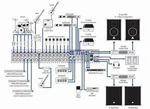 Consola Behringer Eurodesk Sx2442fx
