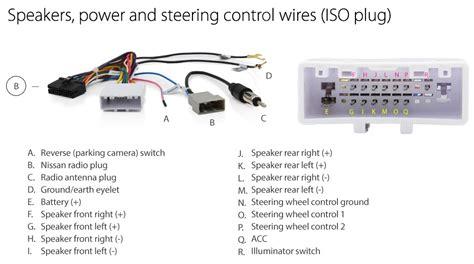 Car Dvd Player Usb Stereo Radio For Nissan Juke