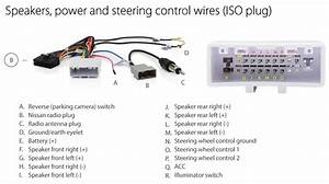 Solved Need Radio Wiring Colour Diagram For Nissan Patrol Wiring Diagram