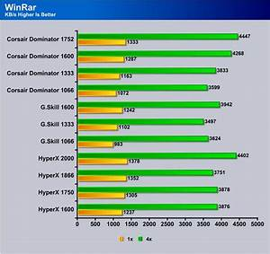 Corsair Dominator Tc Ddr3 1600 Tr3x6g1600c8d Bjorn3d Com