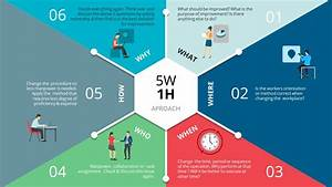 5wh1 Framework Diagram Template
