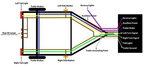 trailer wiring diagram trailer stuff