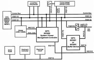 Eessential  80486 Pc  Motherboard