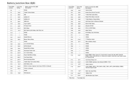 2012 F450 Fuse Box 2008 ford f450 fuse diagram