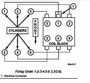 Spark Plug Wires Firing Order  Six Cylinder Front Wheel Drive
