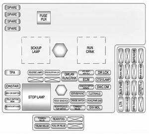 Chevrolet Corvette  2011  - Fuse Box Diagram