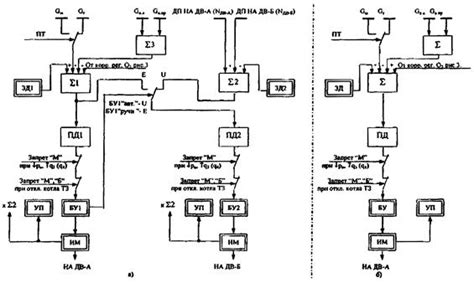 Компонентный состав дымовых газов . устройства и технологии обнаружения газов
