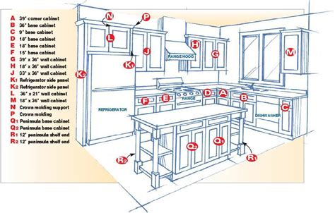 Kitchen Cabinet Dimensions  Home Design And Decor Reviews