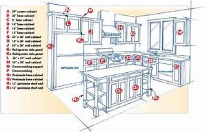 Kitchen cabinet dimensions home design and decor reviews for Furniture for kitchen names