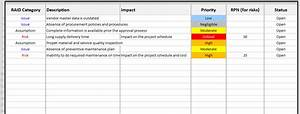 raid log template continuous improvement toolkit With project raid log template