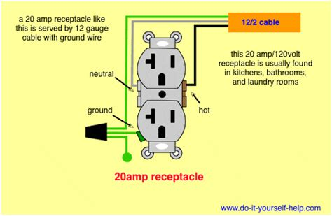 Wiring Diagrams For Electrical Receptacle Outlets