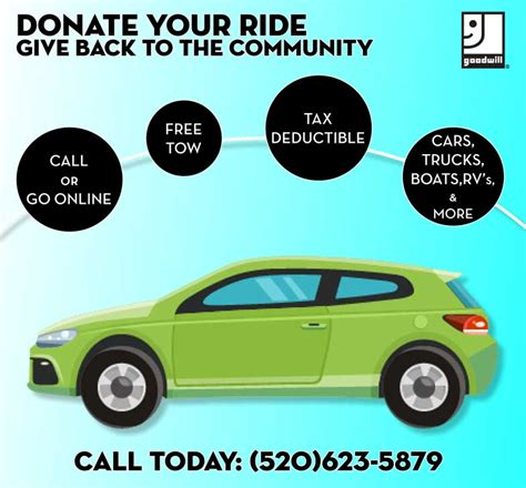 car donation arizona vehicle donation donate your ride to goodwill
